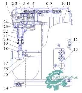 Кремозбивальна машина МВ-10