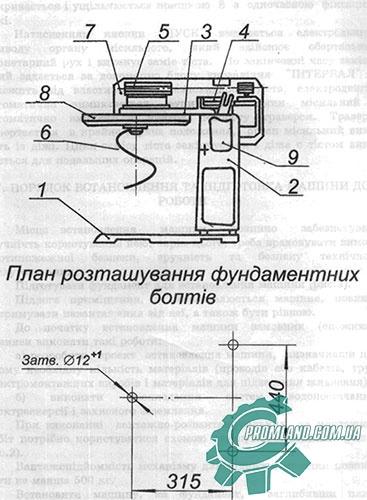 Строение тестомесильной машины А2-ХТЮ