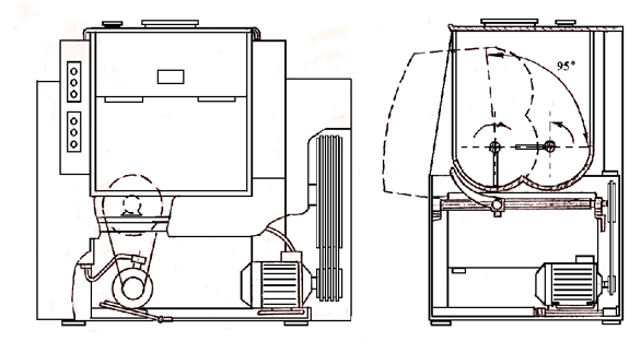 Конструкція тістомісильної машини Т2-М-63