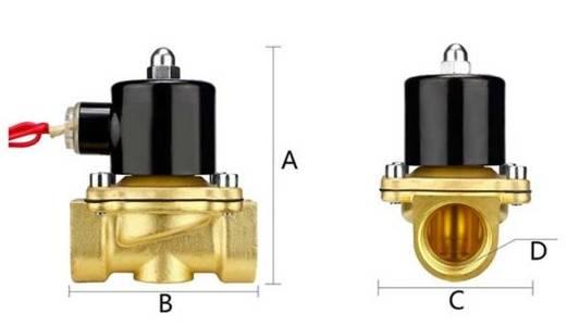 Пневматичний електроклапан CNYUXI